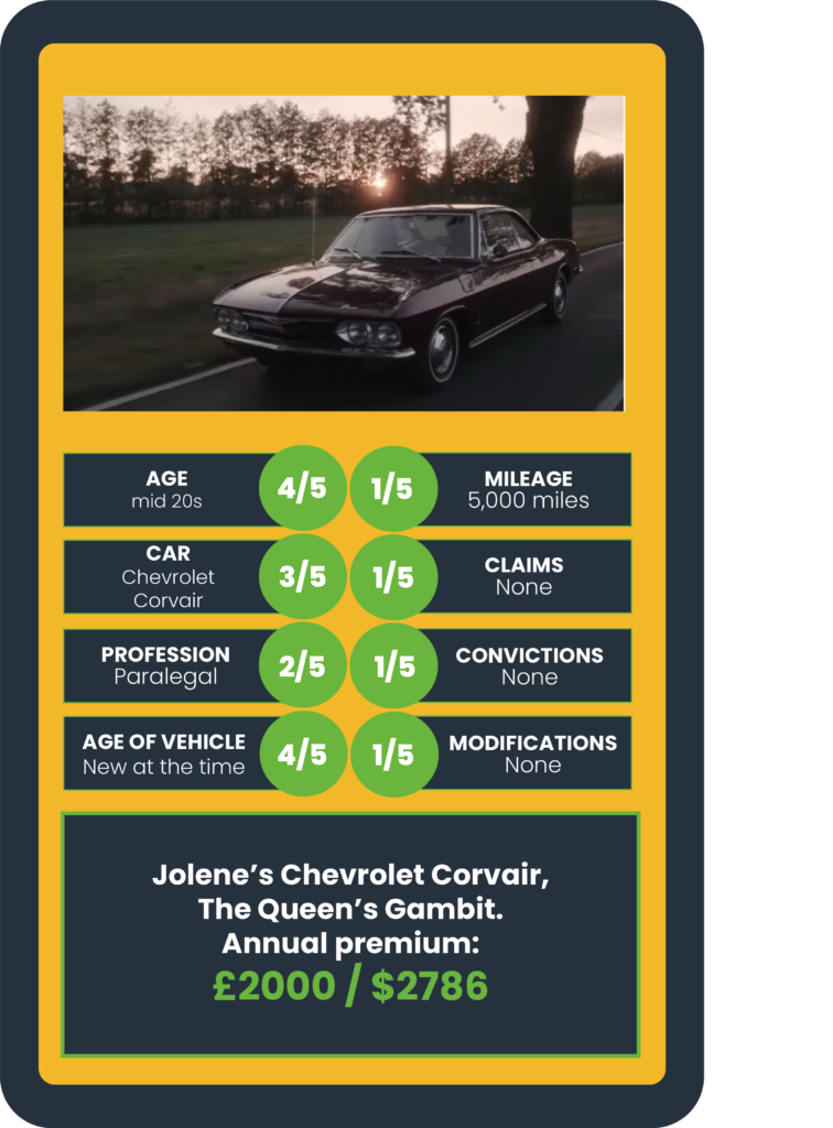 jolene queens gambit car insurance