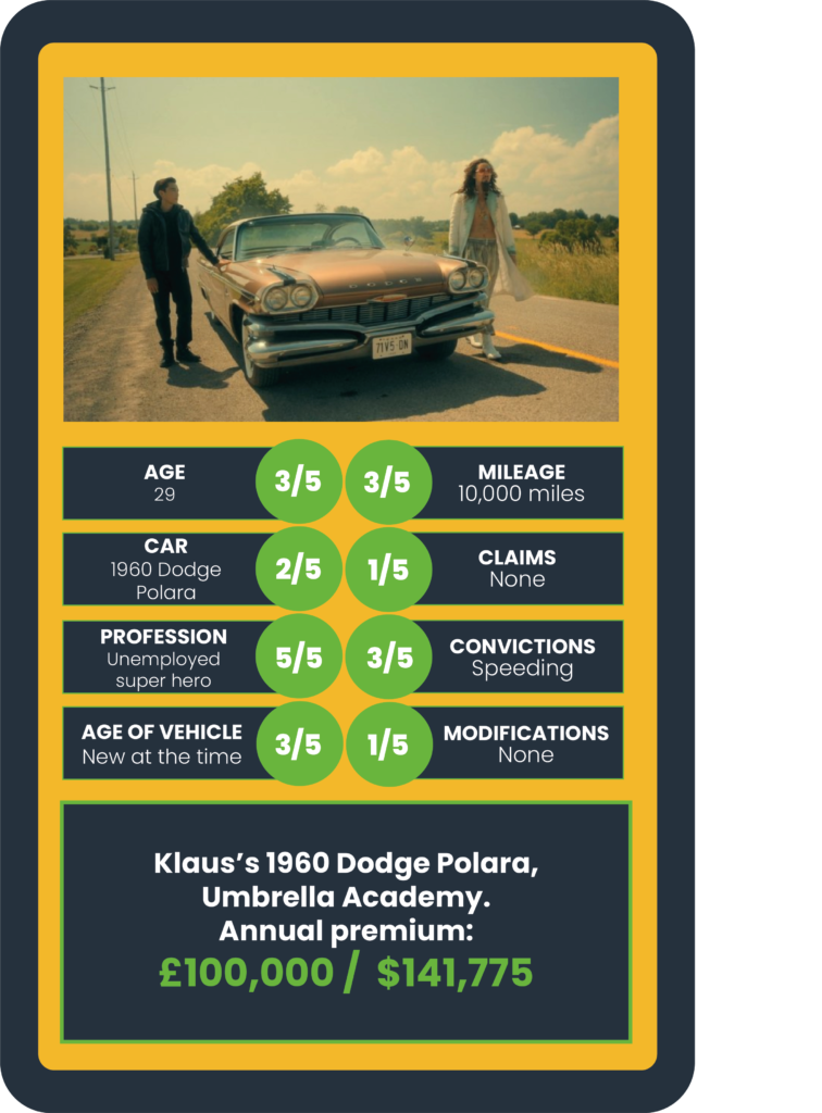 klaus umbrella academy cost to insure car